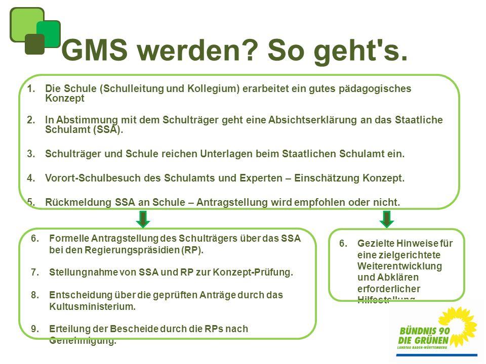 GMS werden So geht s. Die Schule (Schulleitung und Kollegium) erarbeitet ein gutes pädagogisches Konzept.