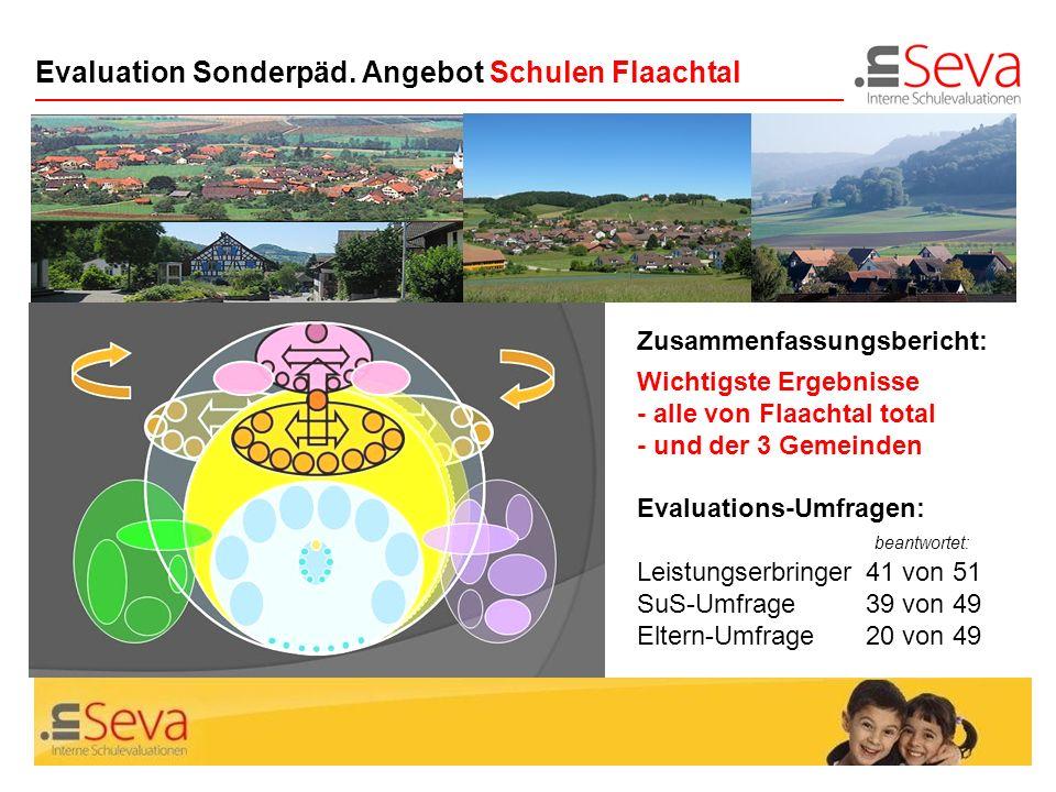 Evaluation Sonderpäd. Angebot Schulen Flaachtal