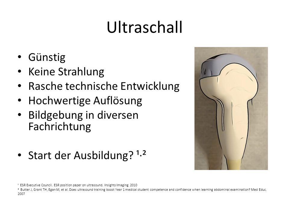 Ultraschall Günstig Keine Strahlung Rasche technische Entwicklung