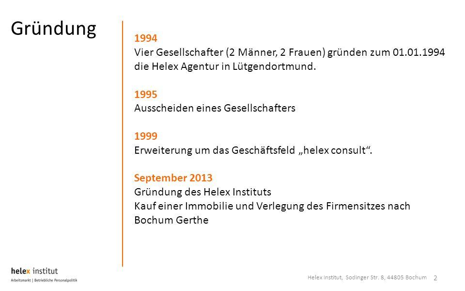 Gründung 1994. Vier Gesellschafter (2 Männer, 2 Frauen) gründen zum 01.01.1994 die Helex Agentur in Lütgendortmund.