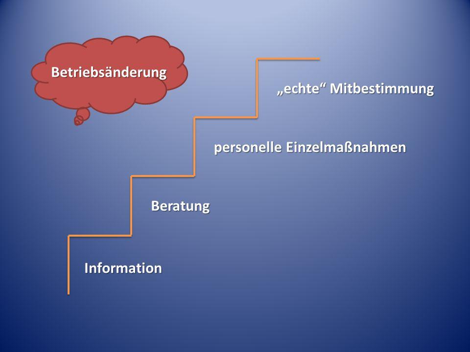 """Betriebsänderung """"echte Mitbestimmung personelle Einzelmaßnahmen Beratung Information"""