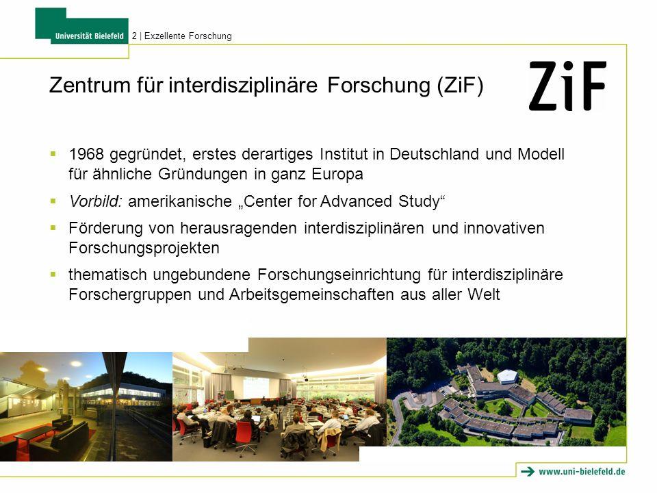 Zentrum für interdisziplinäre Forschung (ZiF)