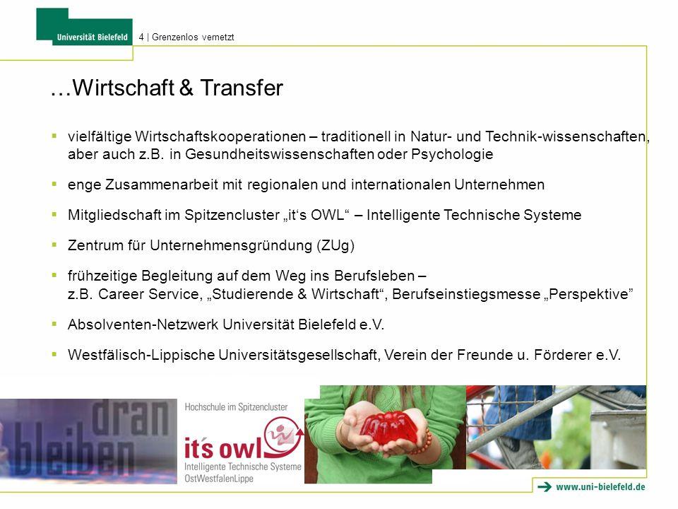…Wirtschaft & Transfer