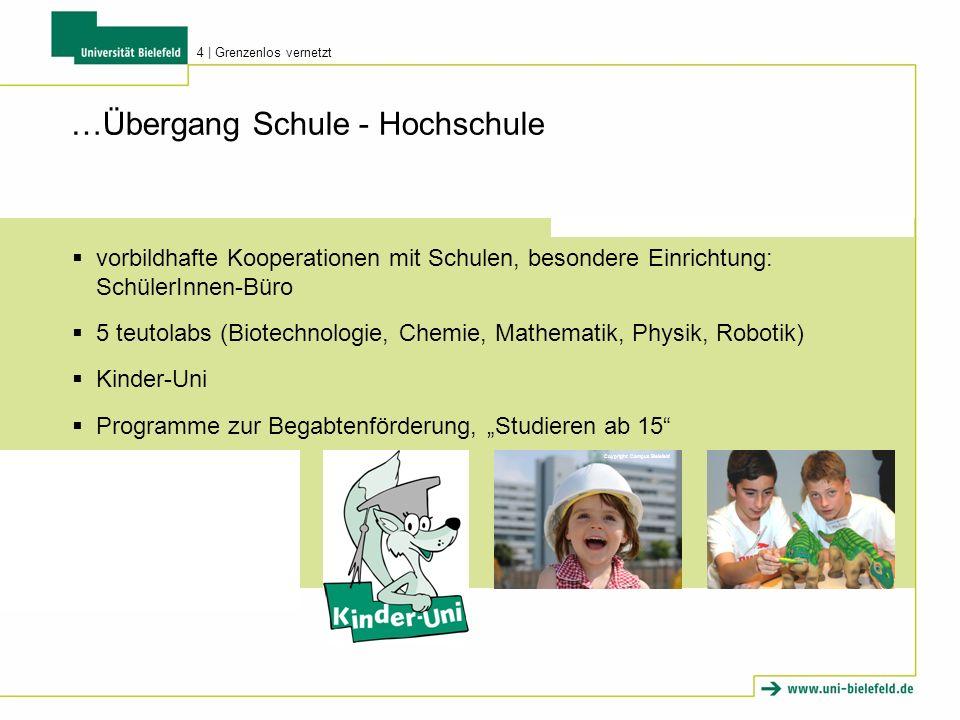 …Übergang Schule - Hochschule