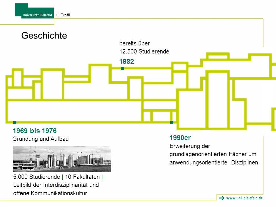 Geschichte 1982 1969 bis 1976 1990er bereits über 12.500 Studierende