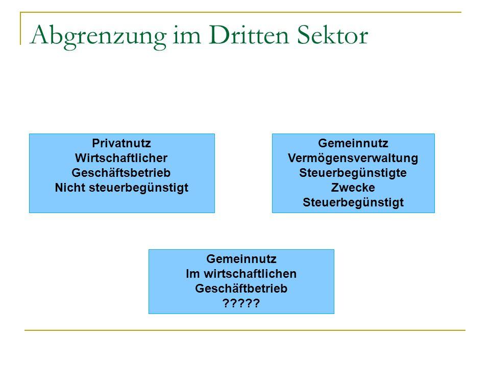 Abgrenzung im Dritten Sektor