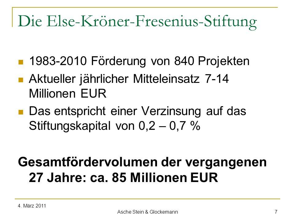 Die Else-Kröner-Fresenius-Stiftung