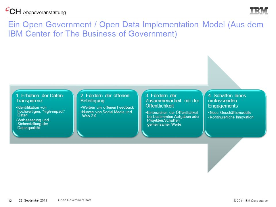 Ein Open Government / Open Data Implementation Model (Aus dem IBM Center for The Business of Government)