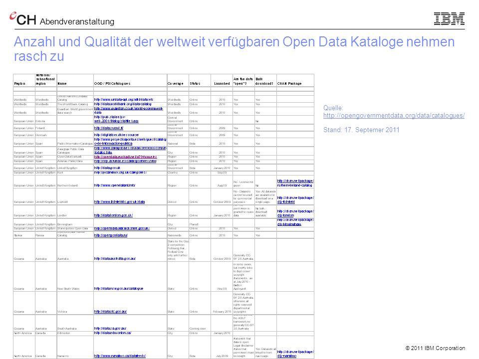Anzahl und Qualität der weltweit verfügbaren Open Data Kataloge nehmen rasch zu