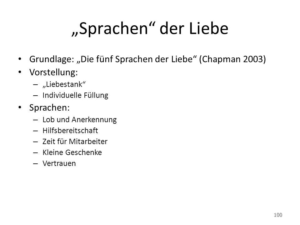 """""""Sprachen der Liebe Grundlage: """"Die fünf Sprachen der Liebe (Chapman 2003) Vorstellung: """"Liebestank"""