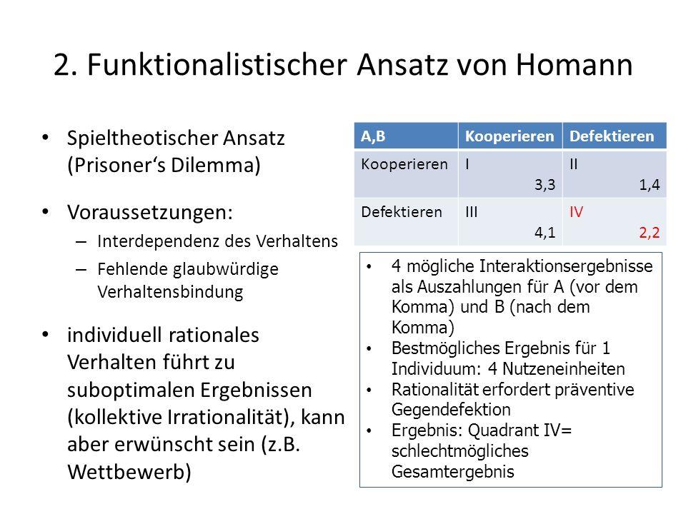 2. Funktionalistischer Ansatz von Homann
