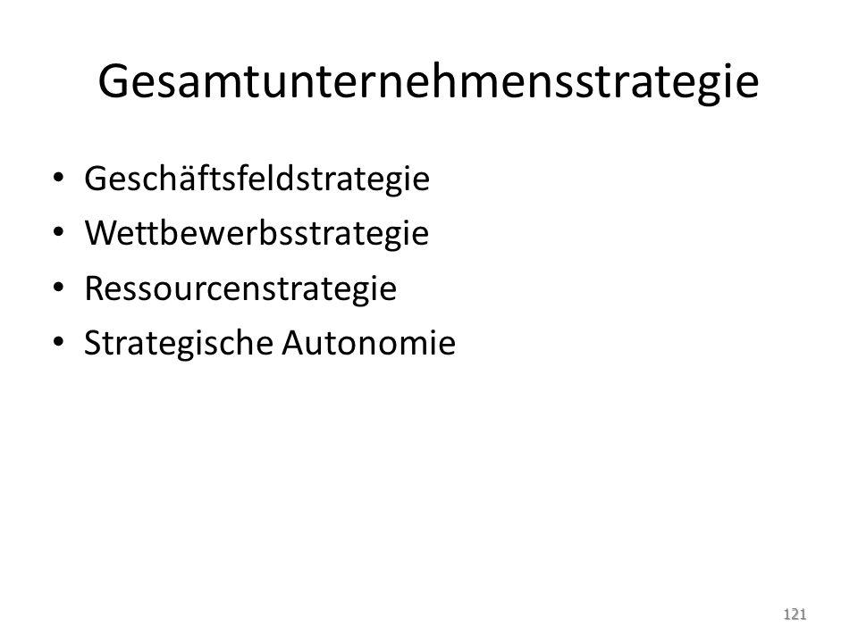 Gesamtunternehmensstrategie