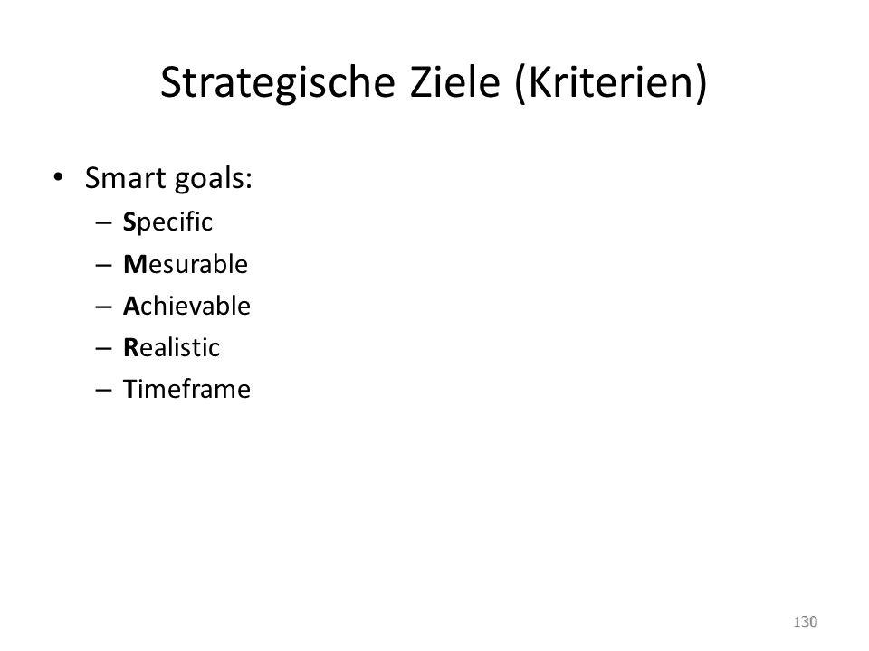 Strategische Ziele (Kriterien)