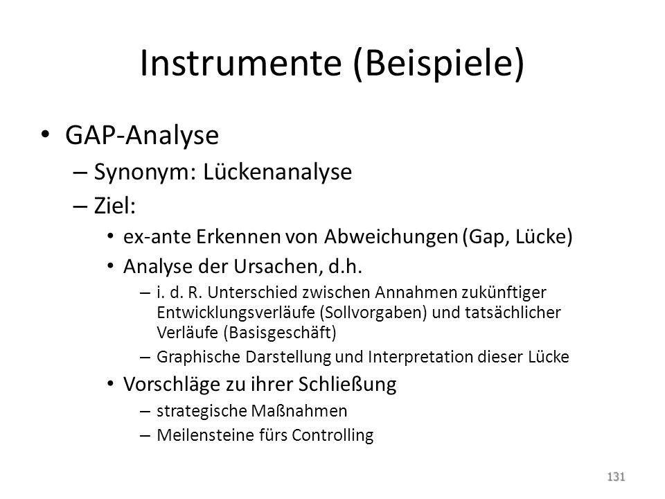 Instrumente (Beispiele)