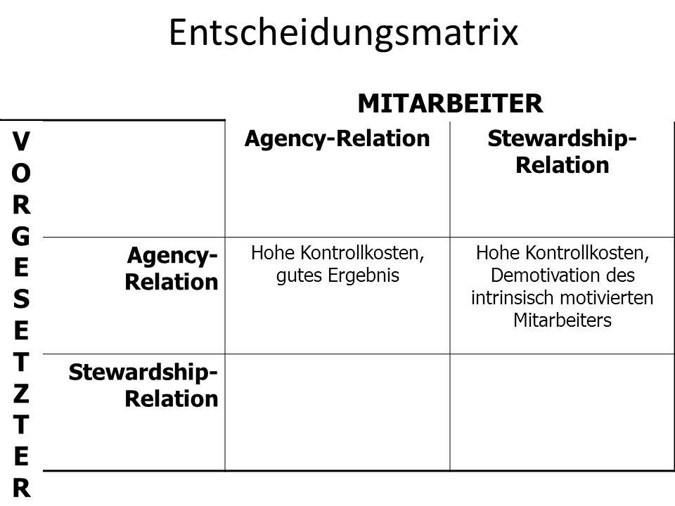 Stewardship-Relation