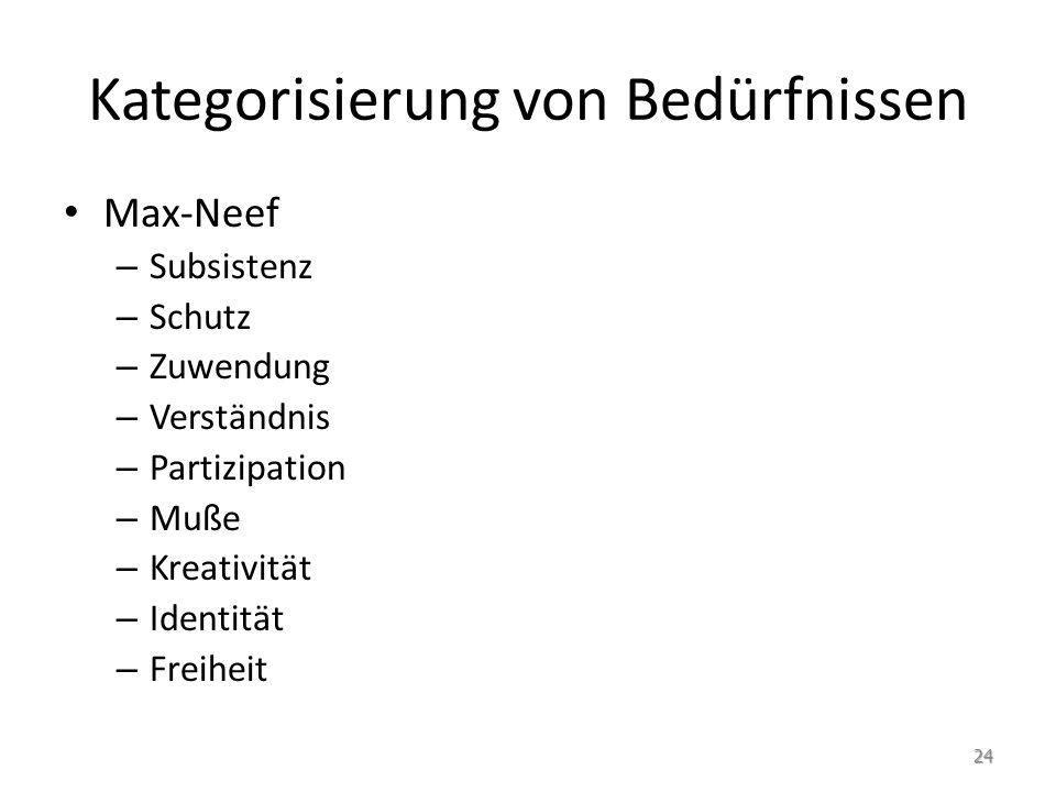Kategorisierung von Bedürfnissen
