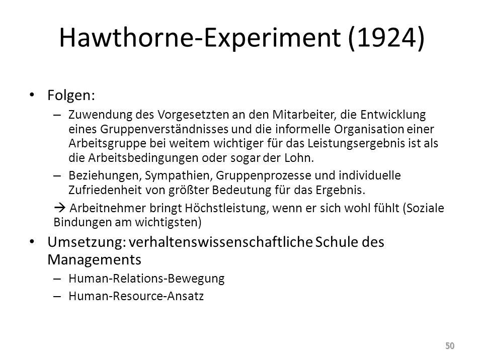 Hawthorne-Experiment (1924)