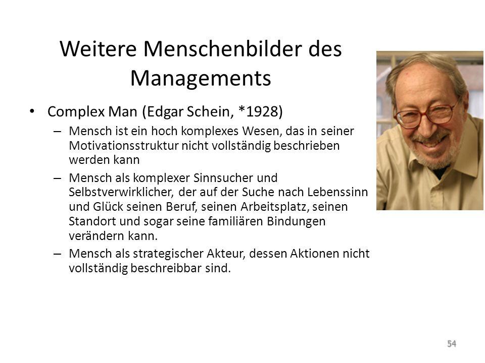 Weitere Menschenbilder des Managements