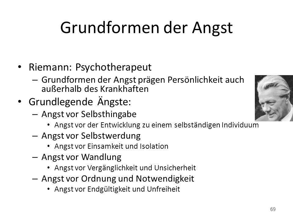 Grundformen der Angst Riemann: Psychotherapeut Grundlegende Ängste: