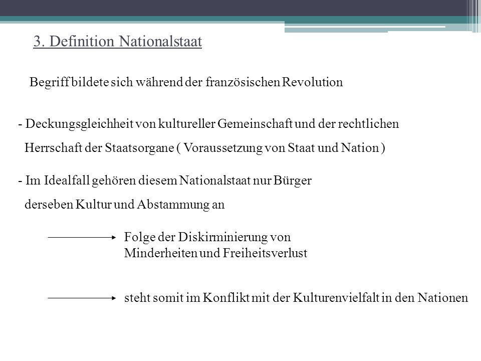 3. Definition Nationalstaat