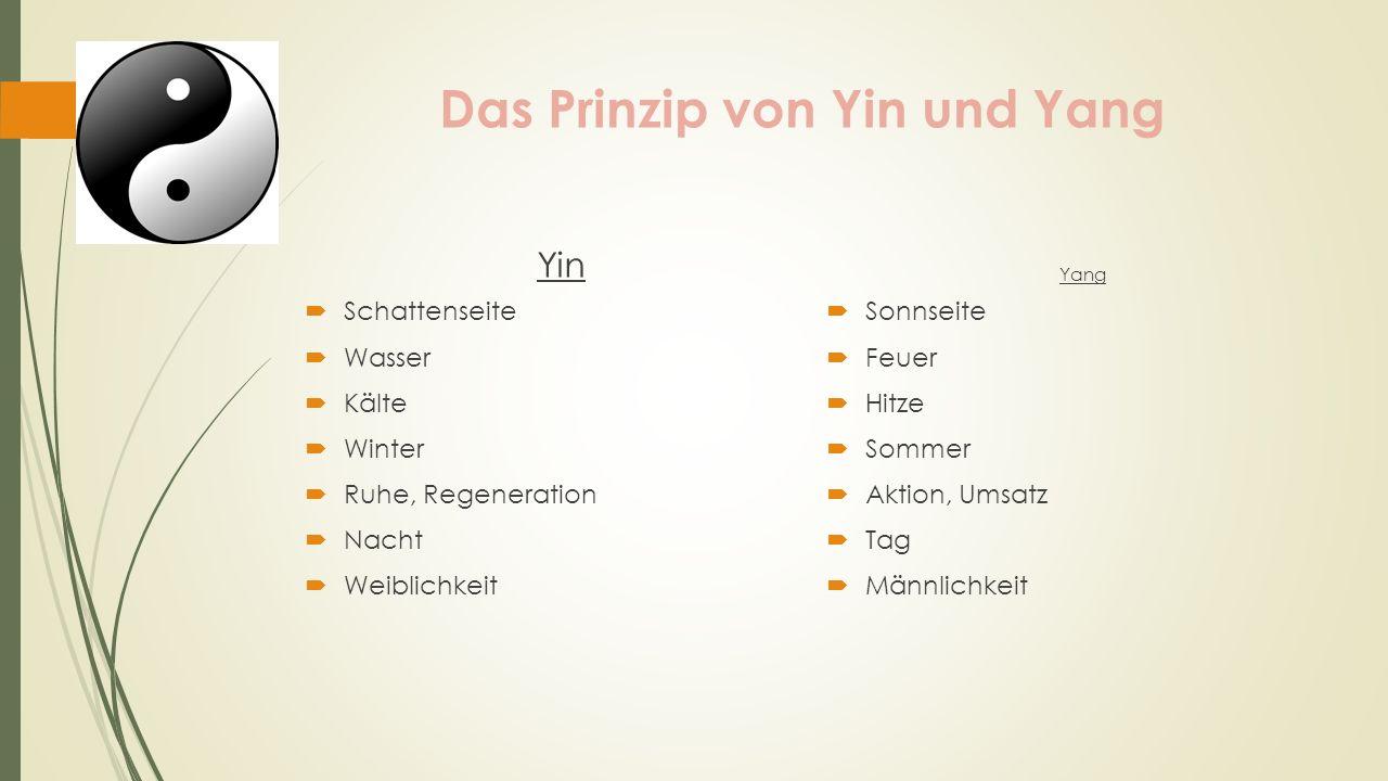 Das Prinzip von Yin und Yang