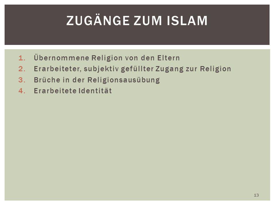 Zugänge zum Islam Übernommene Religion von den Eltern