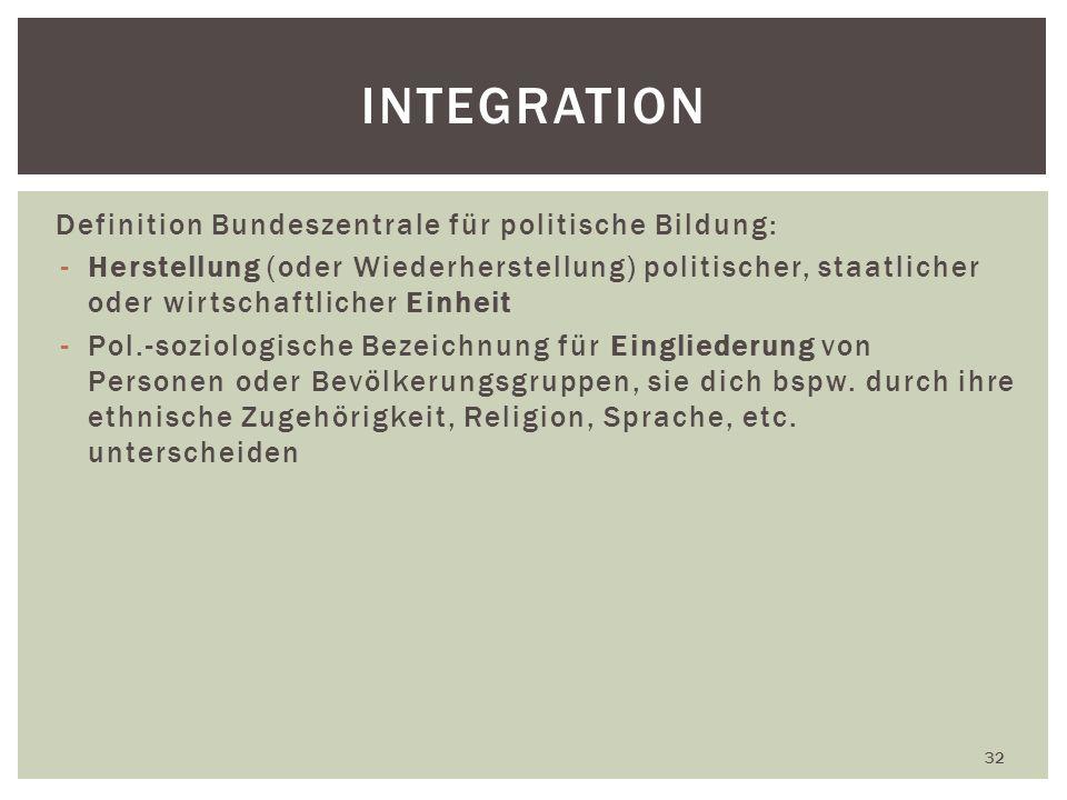 Integration Definition Bundeszentrale für politische Bildung: