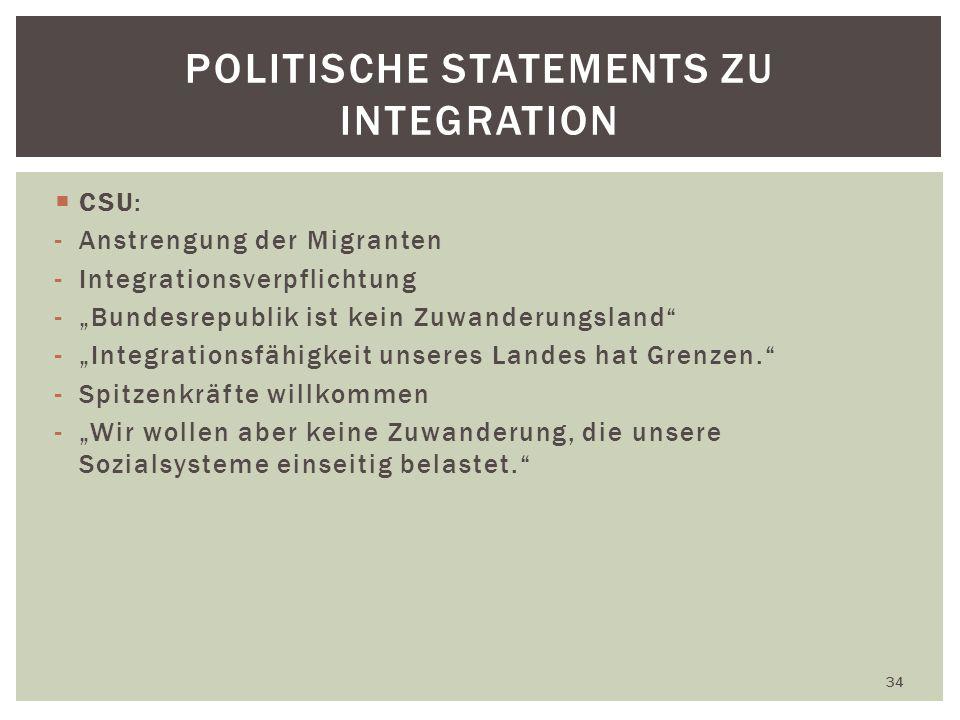 Politische Statements zu Integration