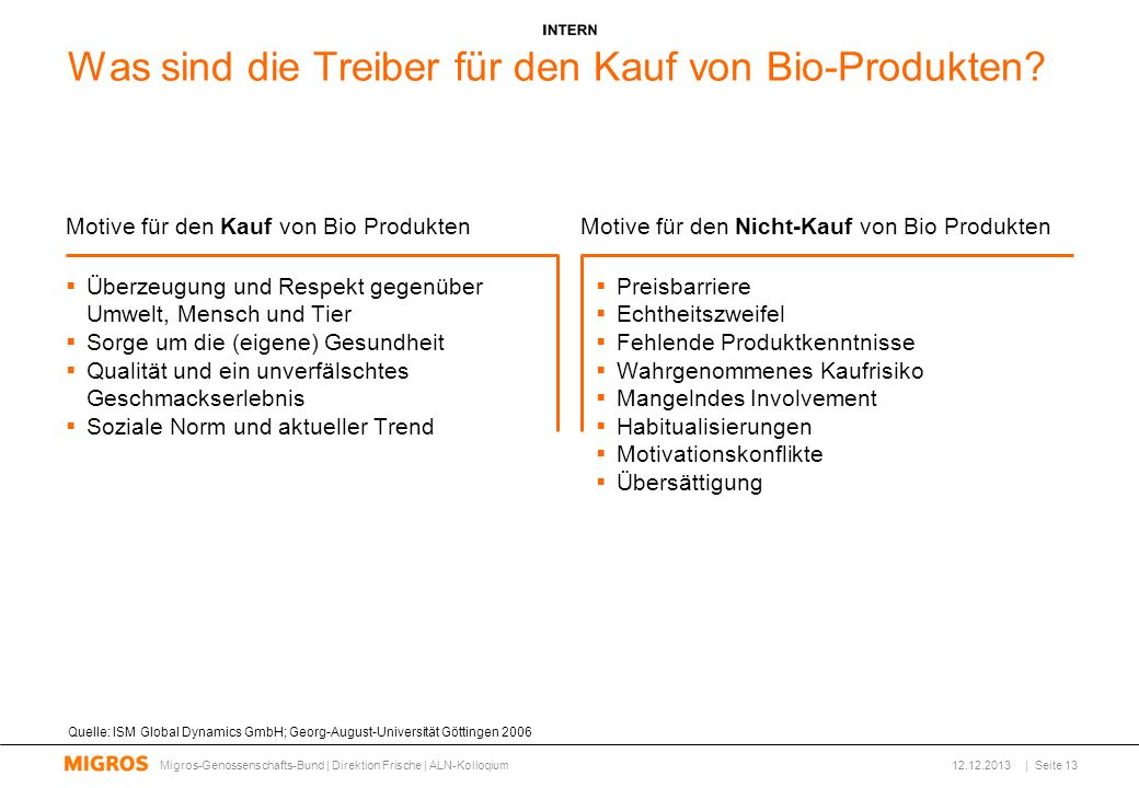 Was sind die Treiber für den Kauf von Bio-Produkten