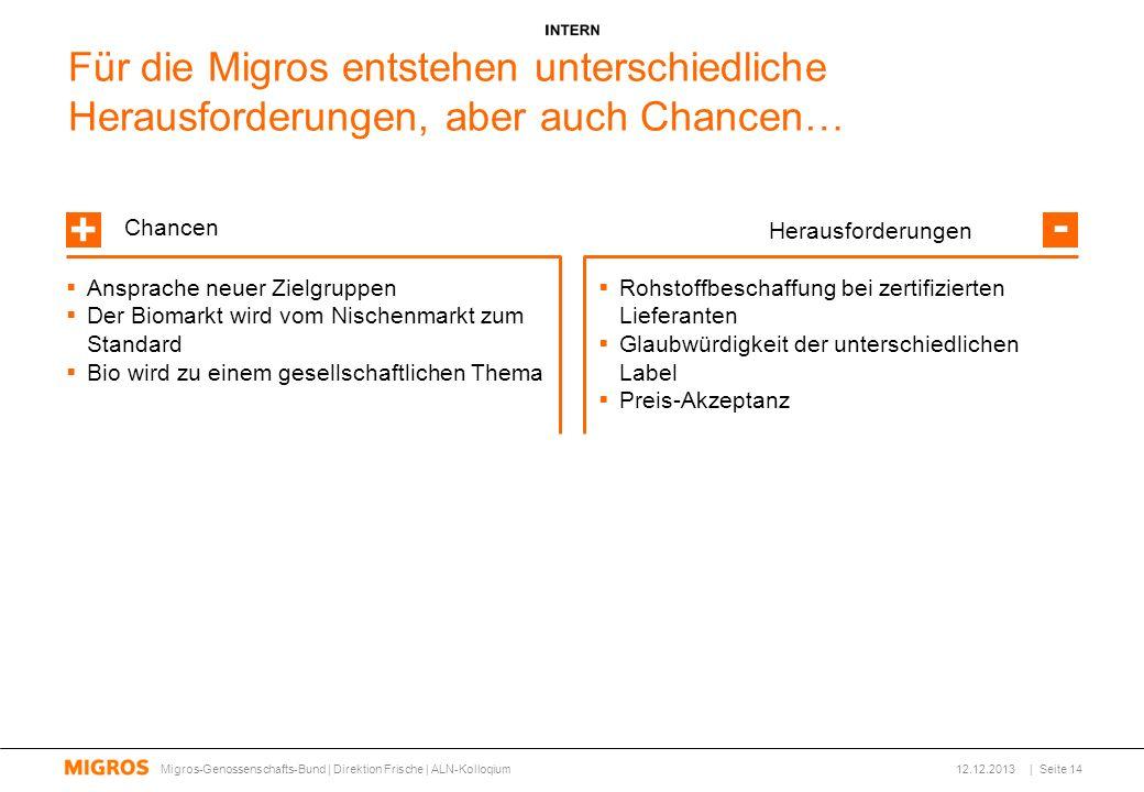 Für die Migros entstehen unterschiedliche Herausforderungen, aber auch Chancen…