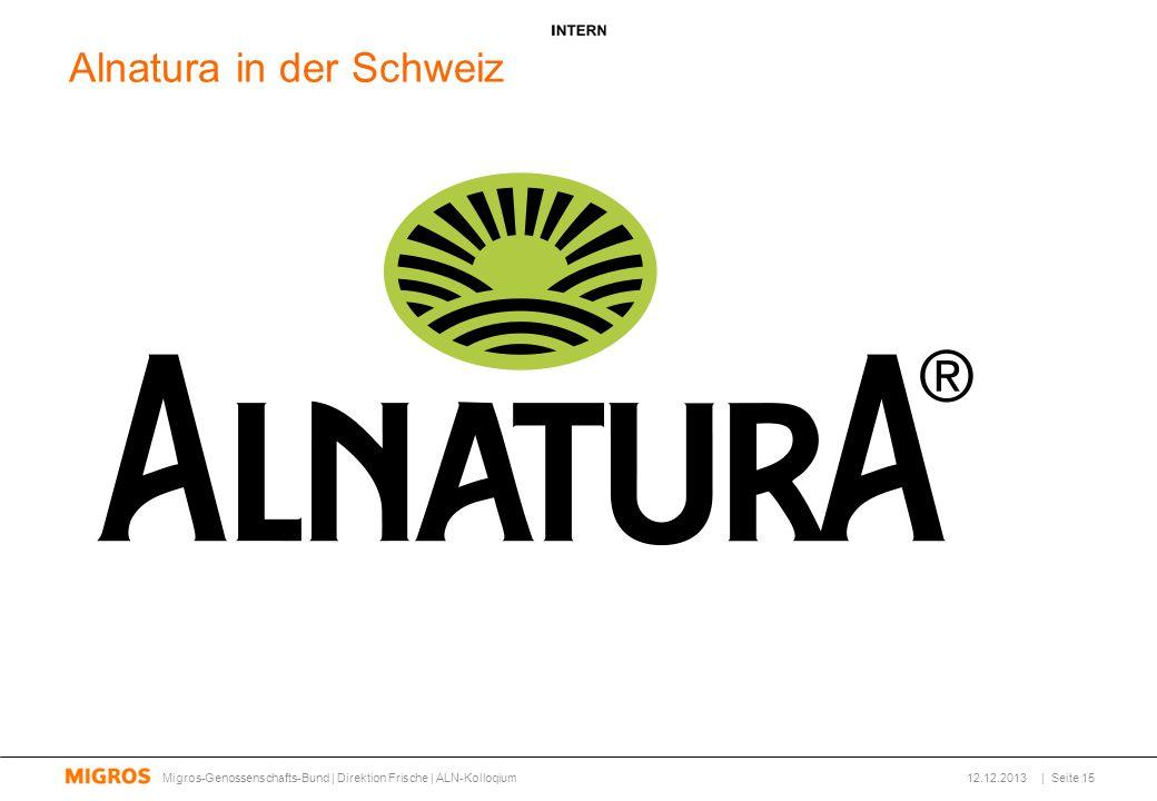 Alnatura in der Schweiz