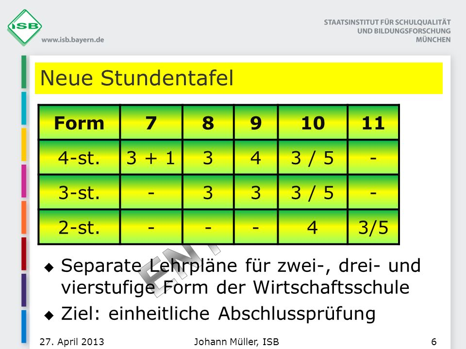 Neue Stundentafel Form 7 8 9 10 11 4-st. 3 + 1 3 4 3 / 5 - 3-st. 2-st.