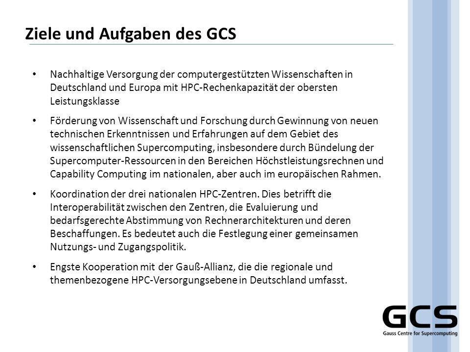 Ziele und Aufgaben des GCS