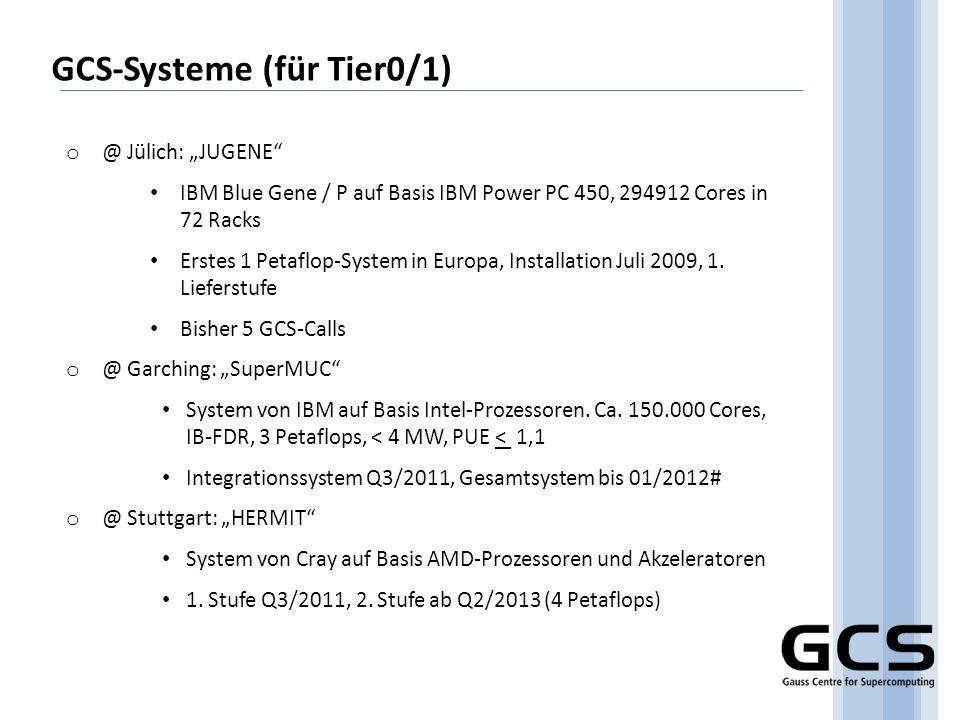 GCS-Systeme (für Tier0/1)