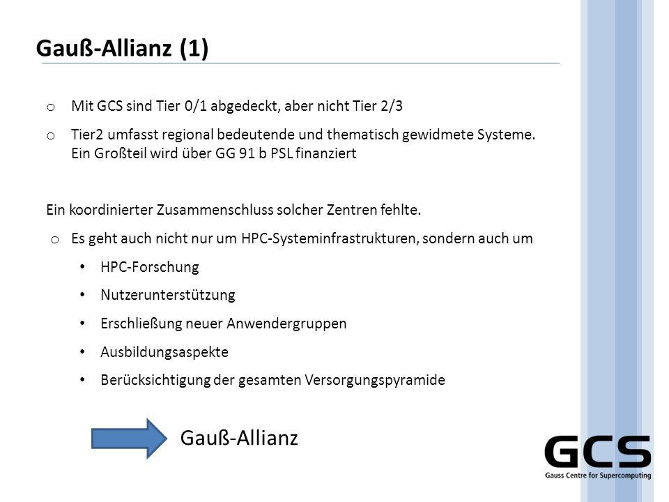 Gauß-Allianz (1) Gauß-Allianz