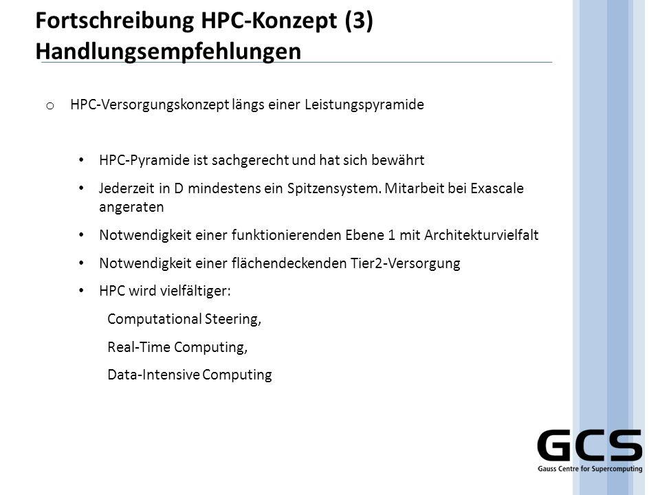 Fortschreibung HPC-Konzept (3) Handlungsempfehlungen