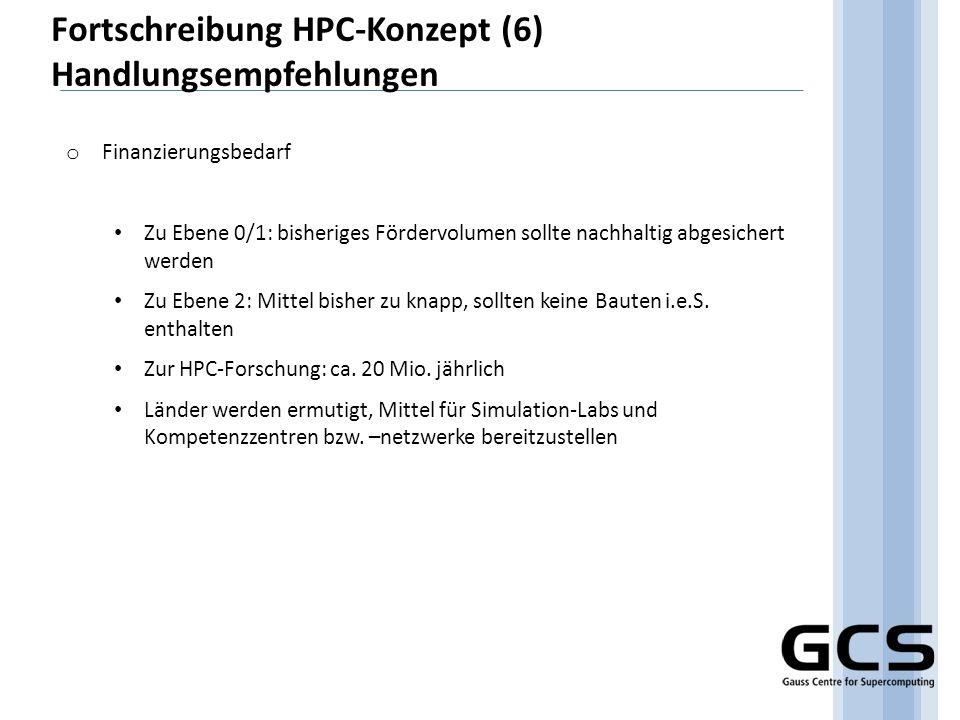 Fortschreibung HPC-Konzept (6) Handlungsempfehlungen