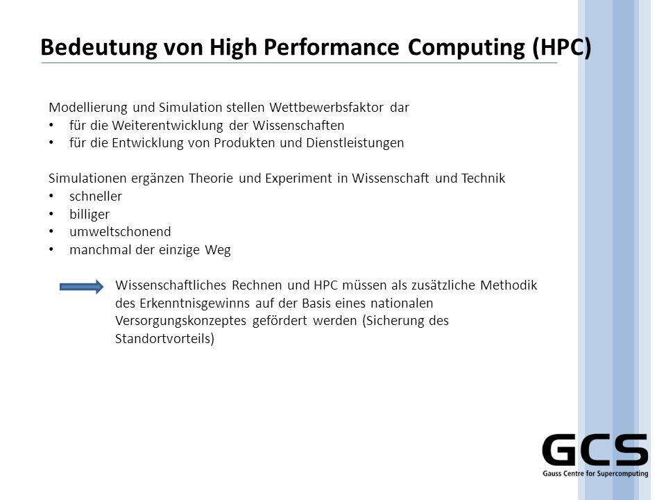 Bedeutung von High Performance Computing (HPC)