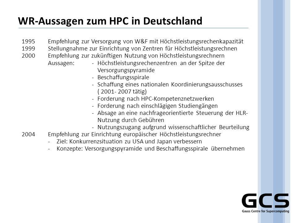 WR-Aussagen zum HPC in Deutschland