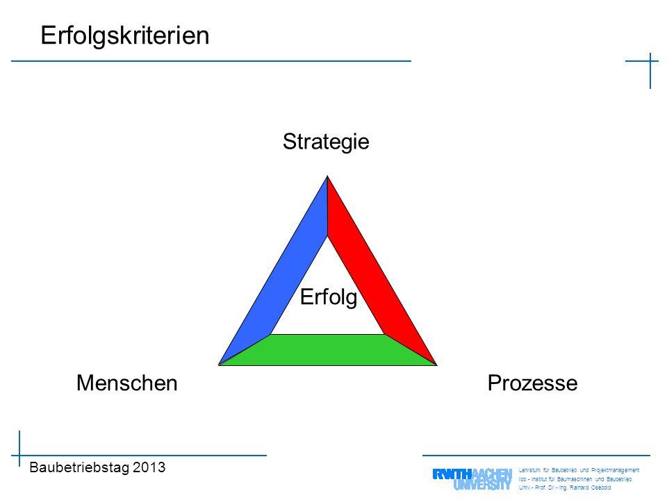 Erfolgskriterien Strategie Erfolg Menschen Prozesse