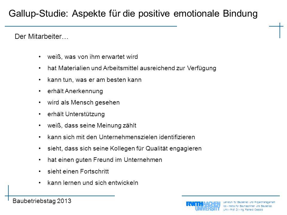 Gallup-Studie: Aspekte für die positive emotionale Bindung