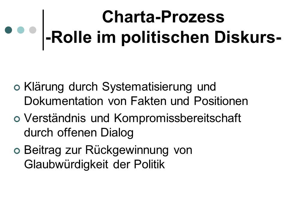 Charta-Prozess -Rolle im politischen Diskurs-