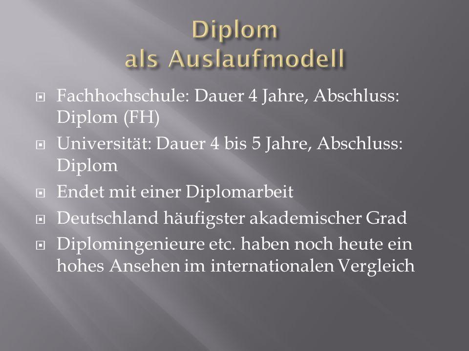 Diplom als Auslaufmodell
