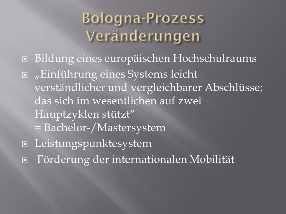 Bologna-Prozess Veränderungen