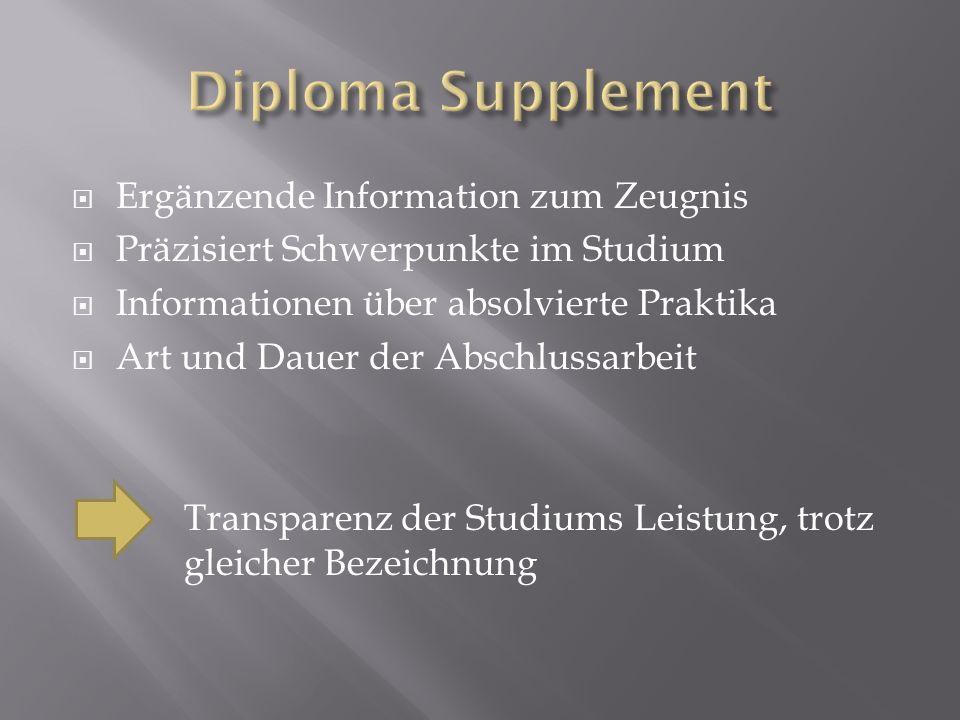 Diploma Supplement Ergänzende Information zum Zeugnis