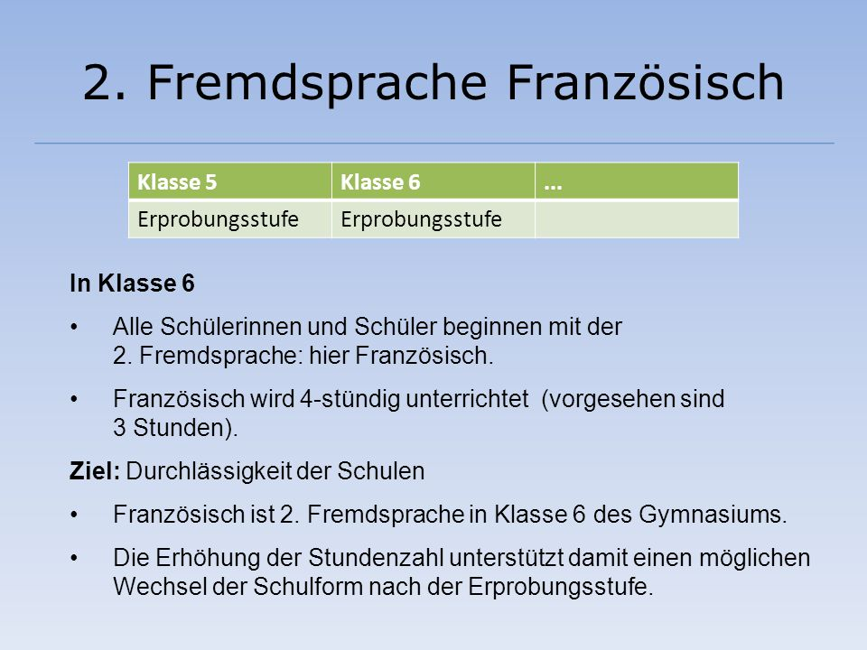 2. Fremdsprache Französisch