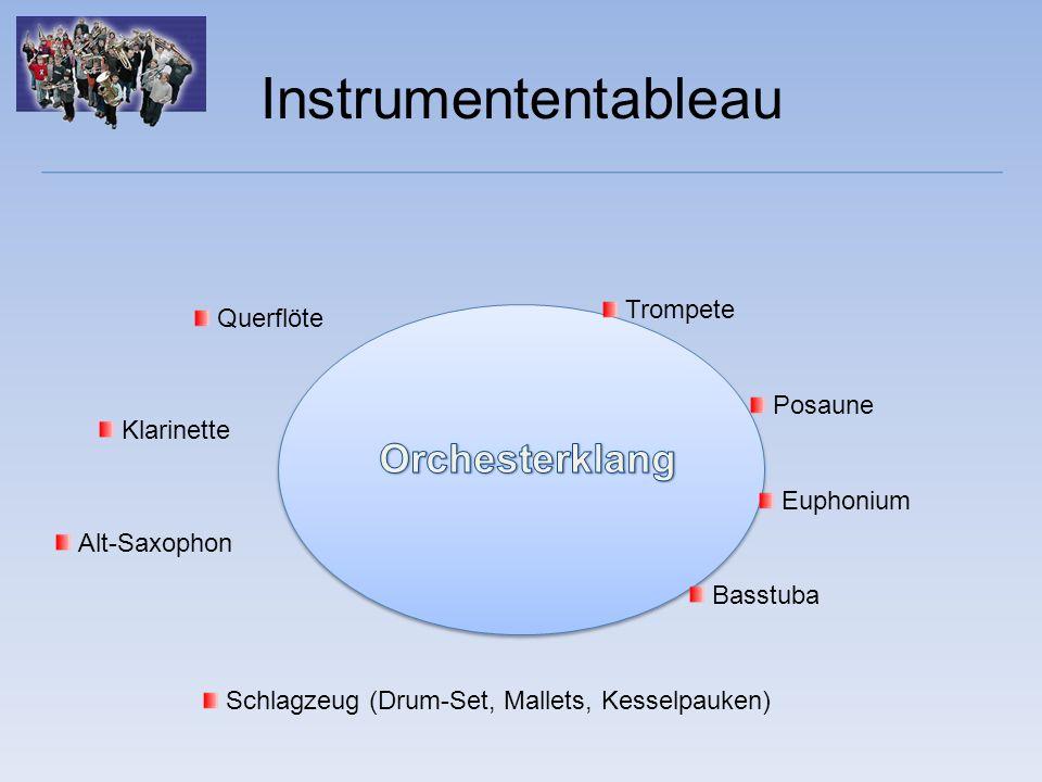 Instrumententableau Orchesterklang Trompete Querflöte Posaune