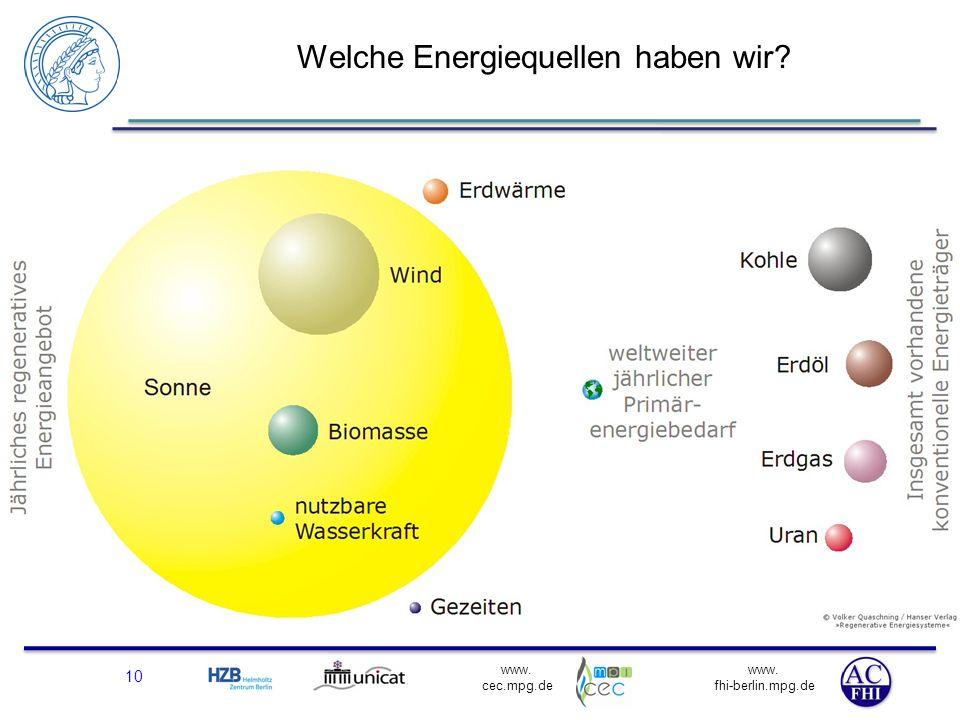 Welche Energiequellen haben wir