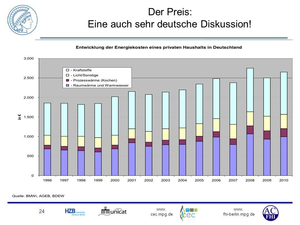 Der Preis: Eine auch sehr deutsche Diskussion!