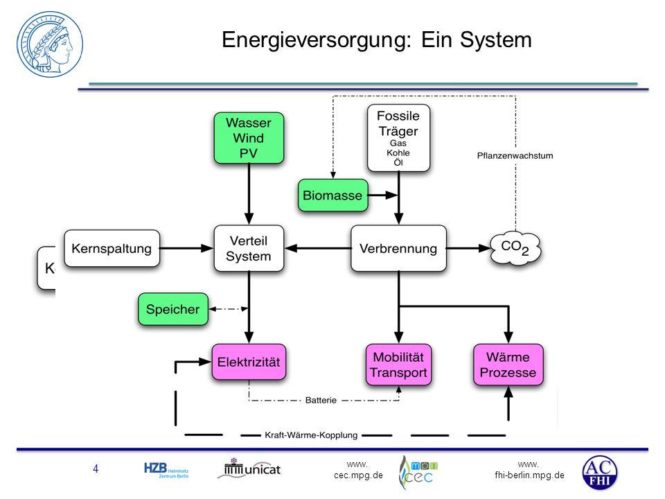 Energieversorgung: Ein System